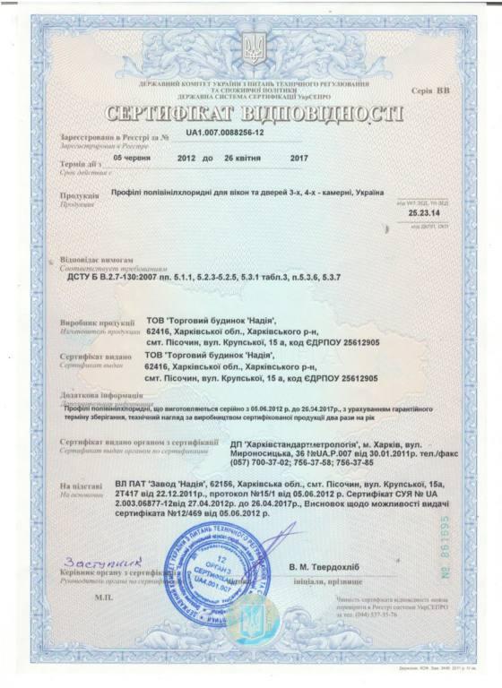 Новый сертификат на профиль2012