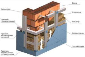 ventiliruemiy fasad shema
